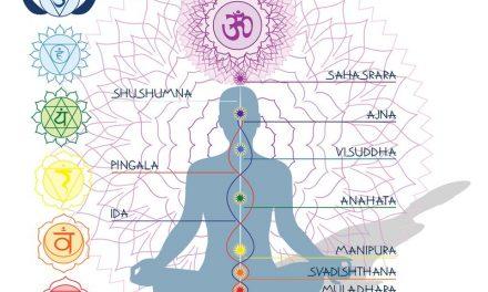 Nadis: The Body's Rivers of Energy